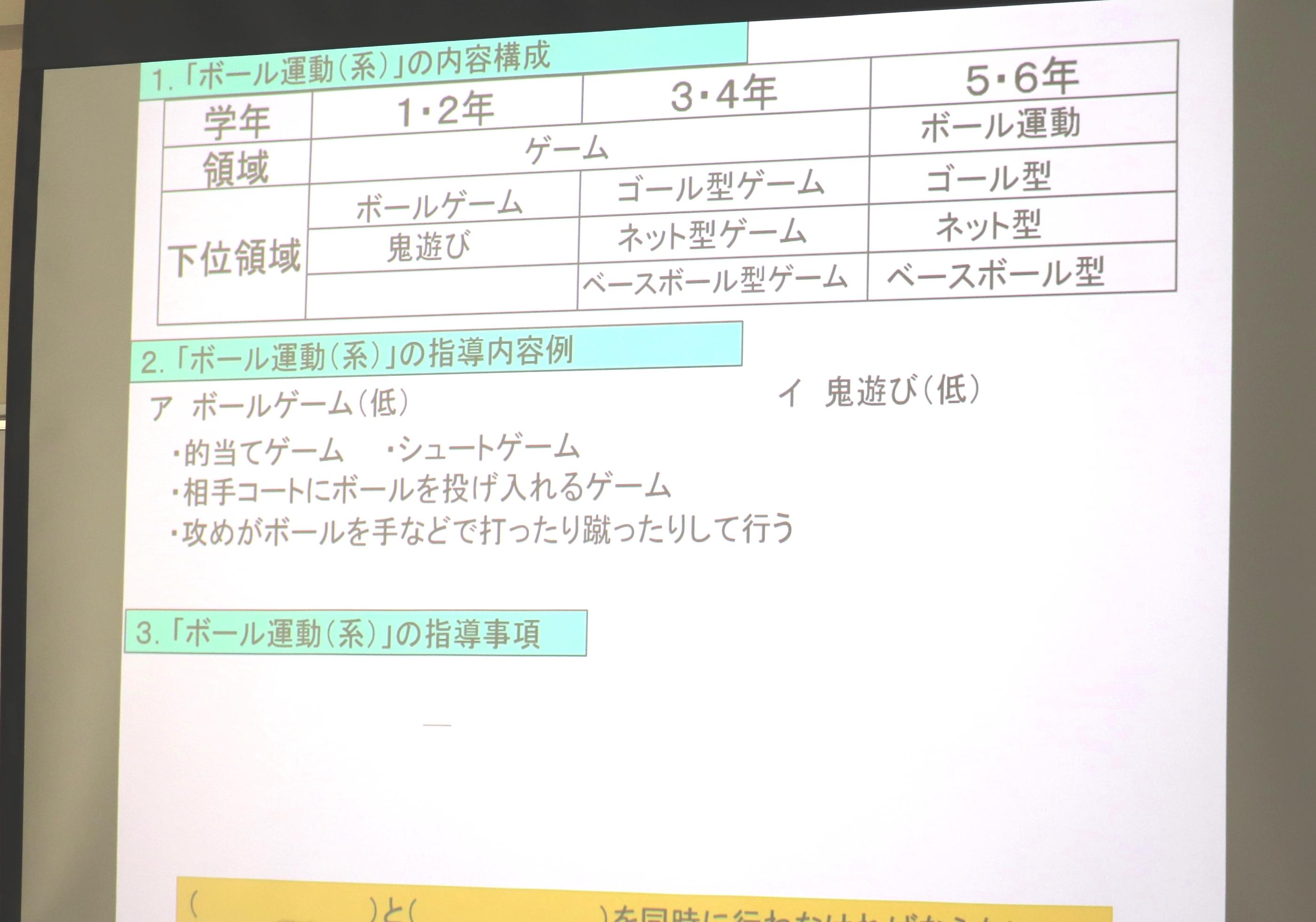 体育科教育法(こどもの生活専攻)